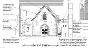 Proposals Elevation